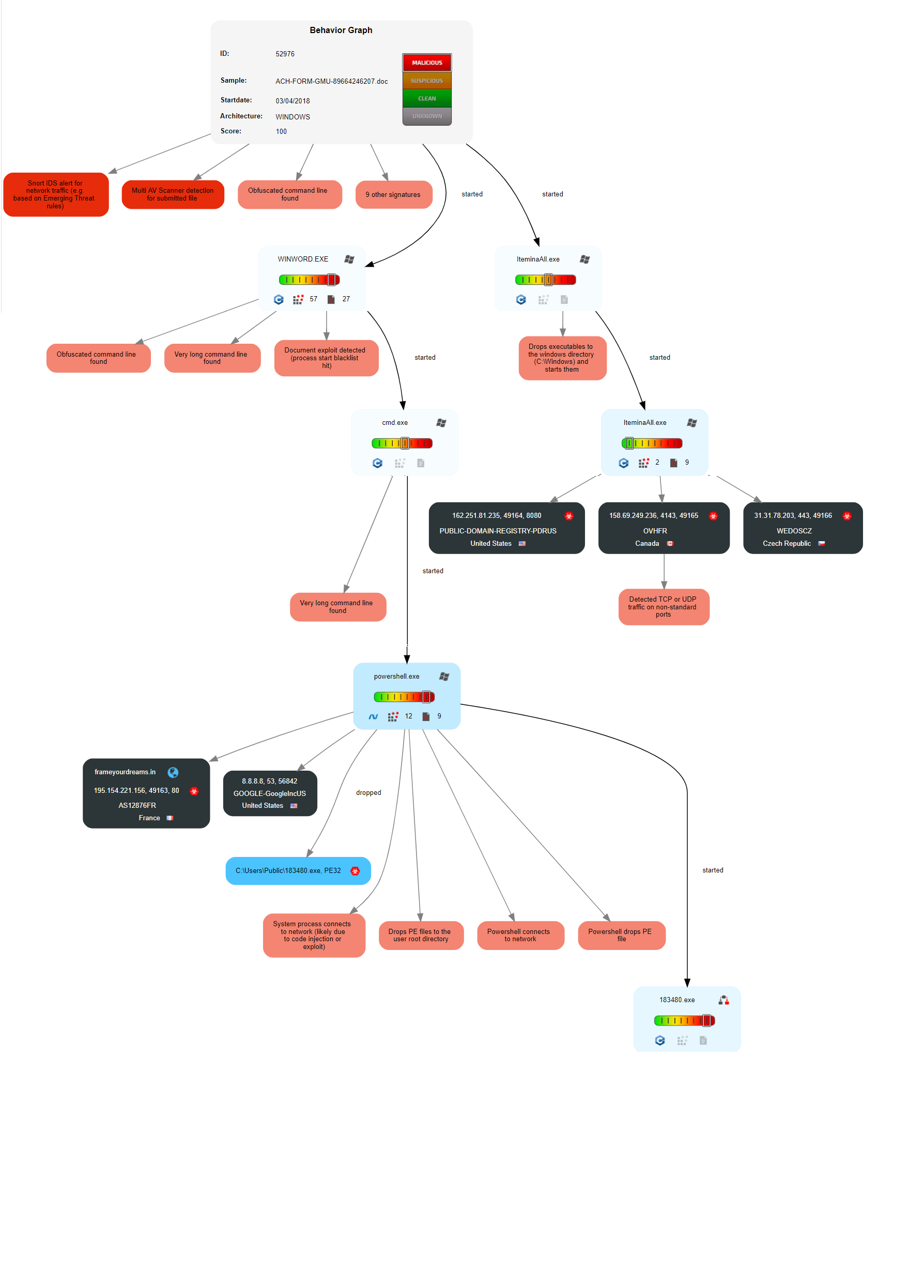 Infostruction – Page 2 – INFOSTRUCTION